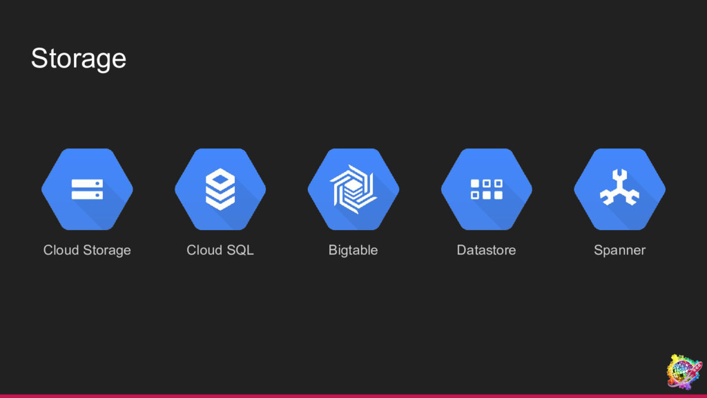 Storage Cloud Storage Cloud SQL Bigtable Datast...
