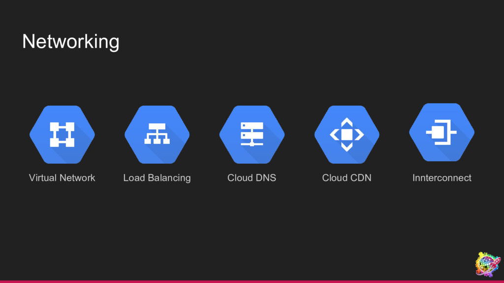 Networking Virtual Network Load Balancing Cloud...