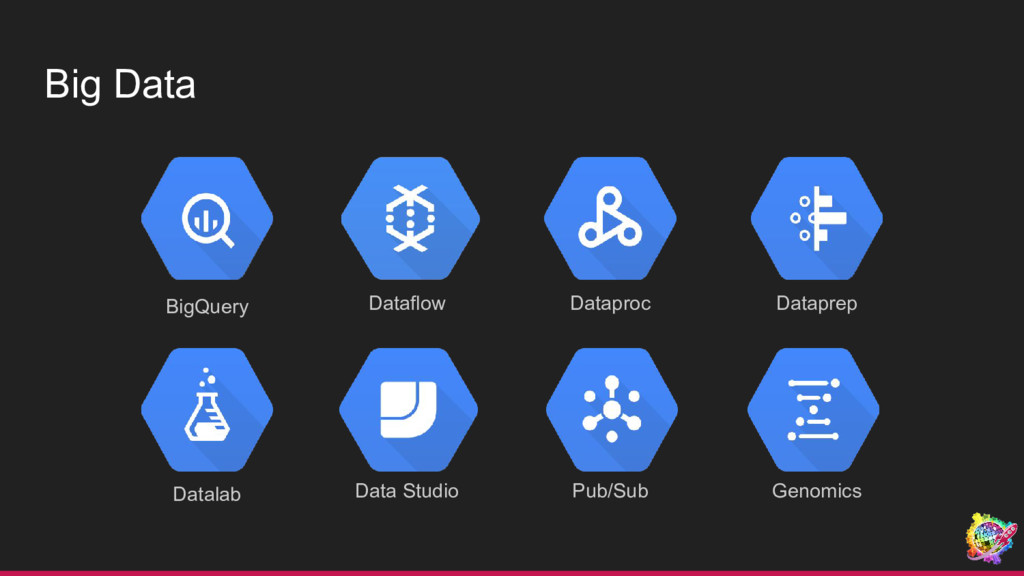 Big Data BigQuery Dataflow Dataproc Dataprep Da...