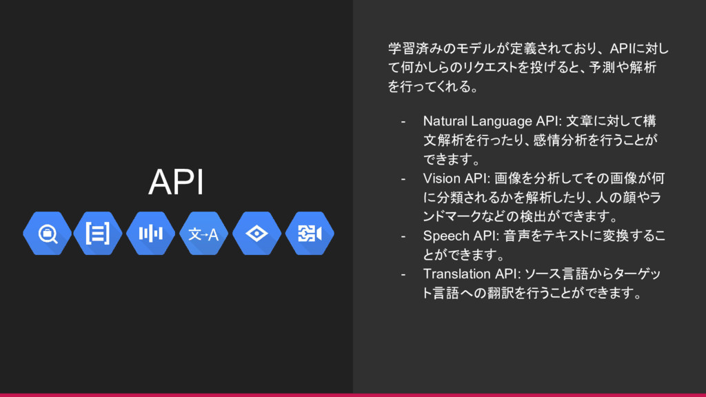 学習済みのモデルが定義されており、 APIに対し て何かしらのリクエストを投げると、予測や解析...