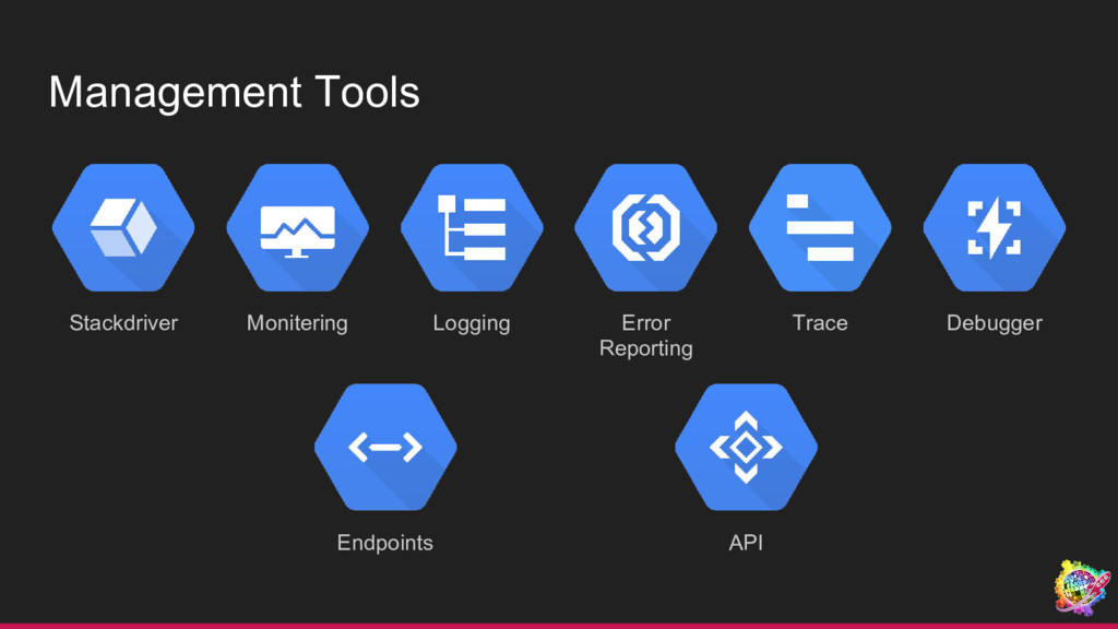 Management Tools Stackdriver Monitering Logging...