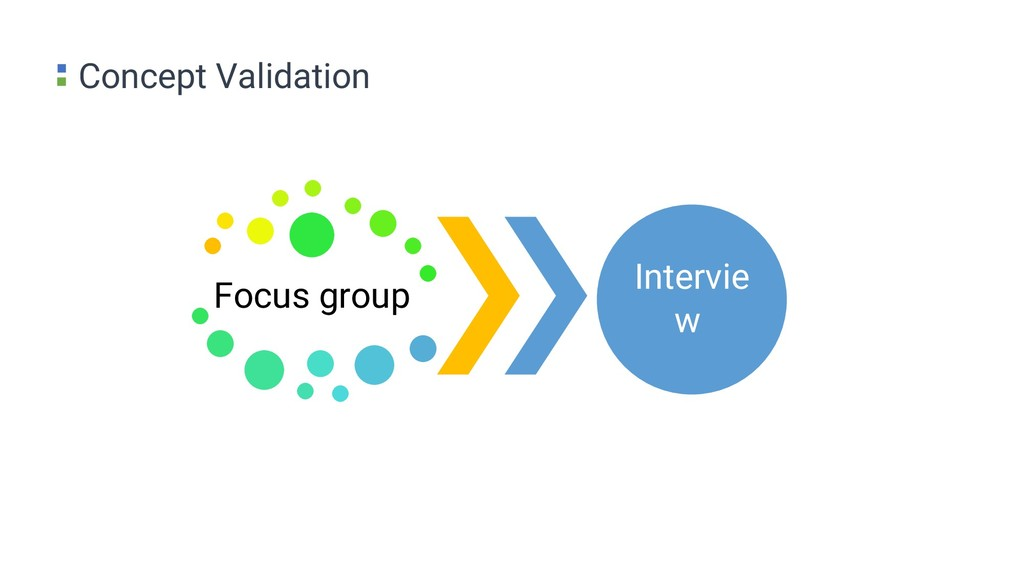 Focus group Intervie w Concept Validation