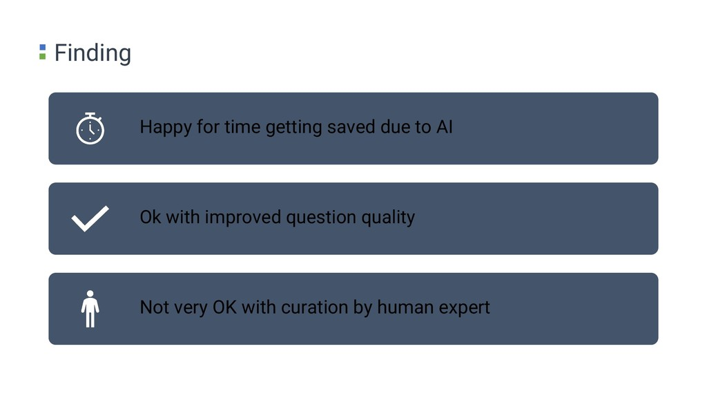 Happy for time getting saved due to AI Ok with ...