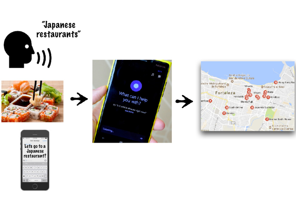 """""""Japanese restaurants"""" Lets go to a Japanese re..."""