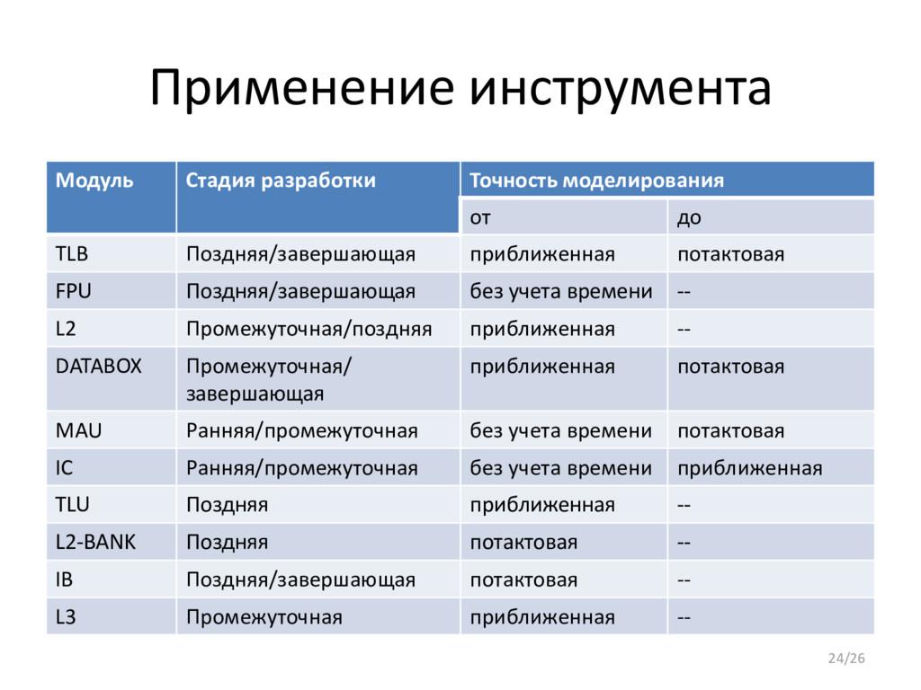 Применение инструмента Модуль Стадия разработки...