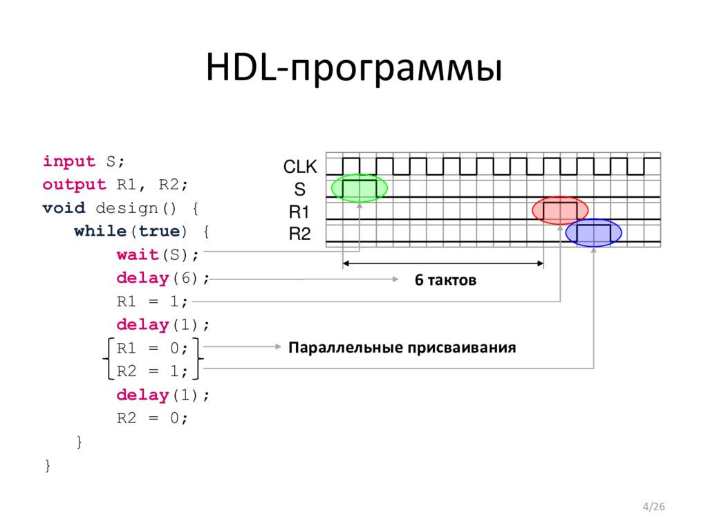 HDL-программы input S; output R1, R2; void desi...