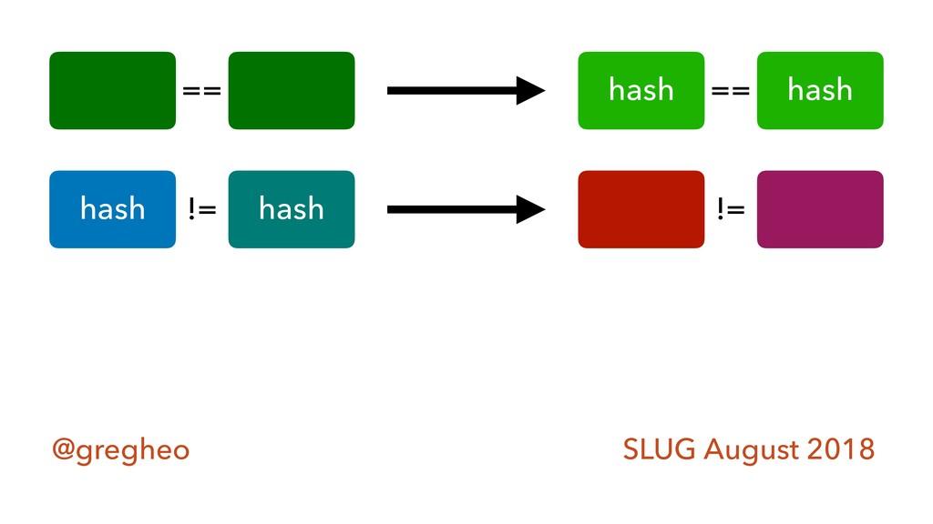 @gregheo SLUG August 2018 == hash hash == hash ...