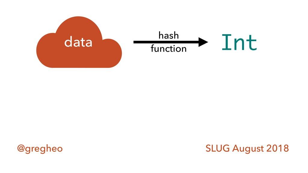 @gregheo SLUG August 2018 Int data hash function