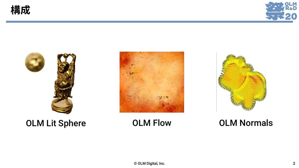 構成 © OLM Digital, Inc. 2 OLM Lit Sphere OLM Flo...