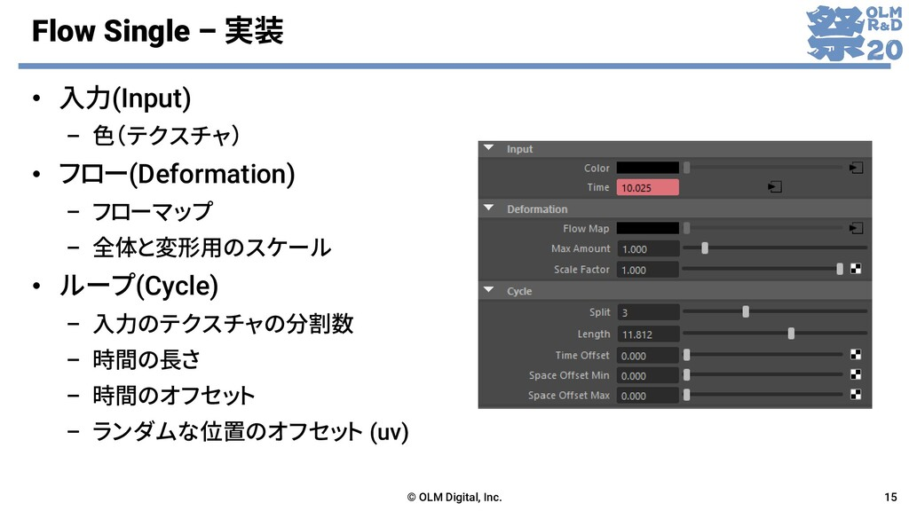 Flow Single – 実装 © OLM Digital, Inc. 15 • 入力(In...