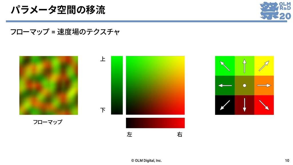 パラメータ空間の移流 © OLM Digital, Inc. 10 左 上 右 下 フローマッ...