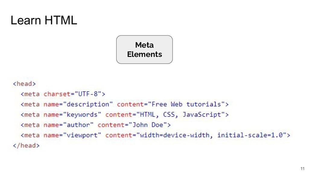 Learn HTML 11 Meta Elements