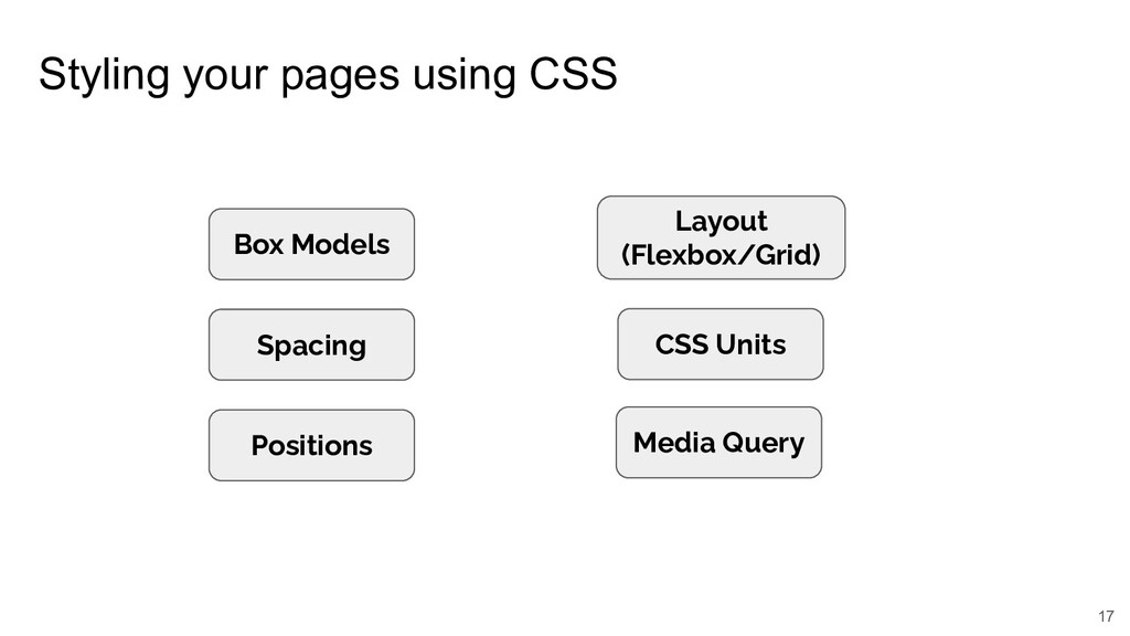 Styling your pages using CSS 17 Media Query Box...