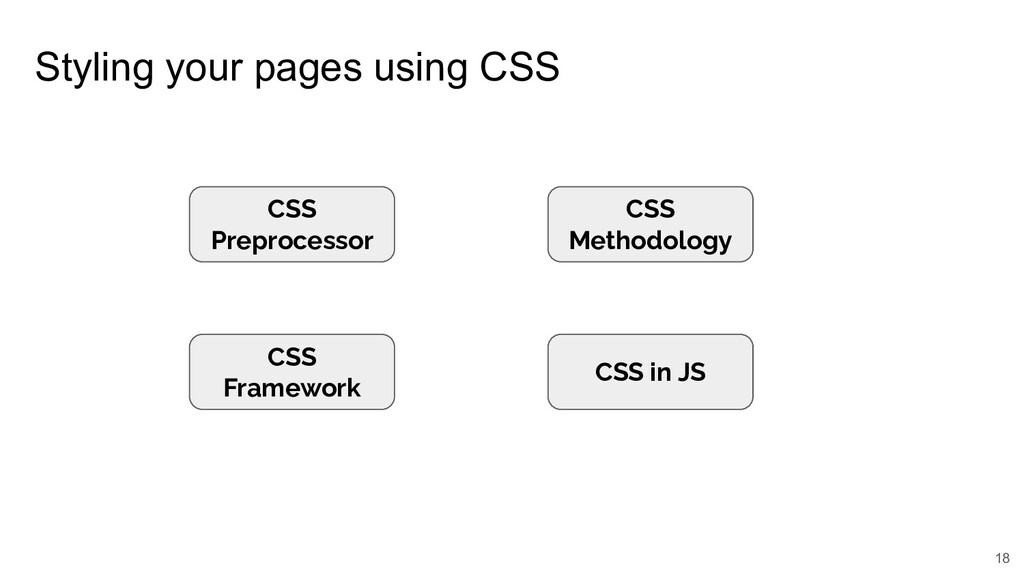 Styling your pages using CSS 18 CSS Preprocesso...