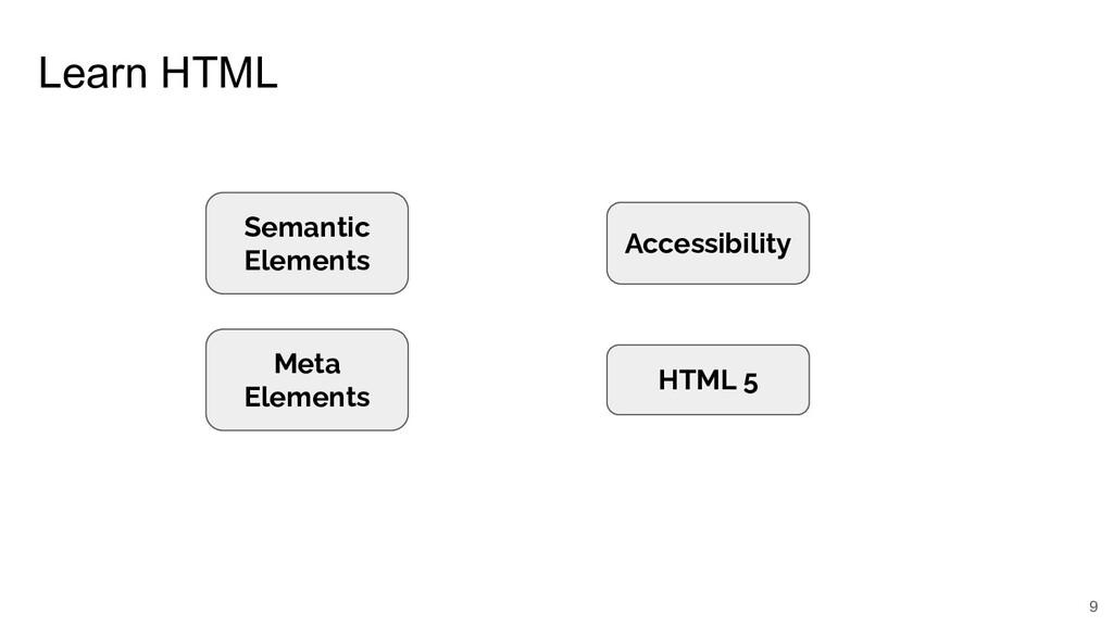 Learn HTML 9 HTML 5 Semantic Elements Meta Elem...