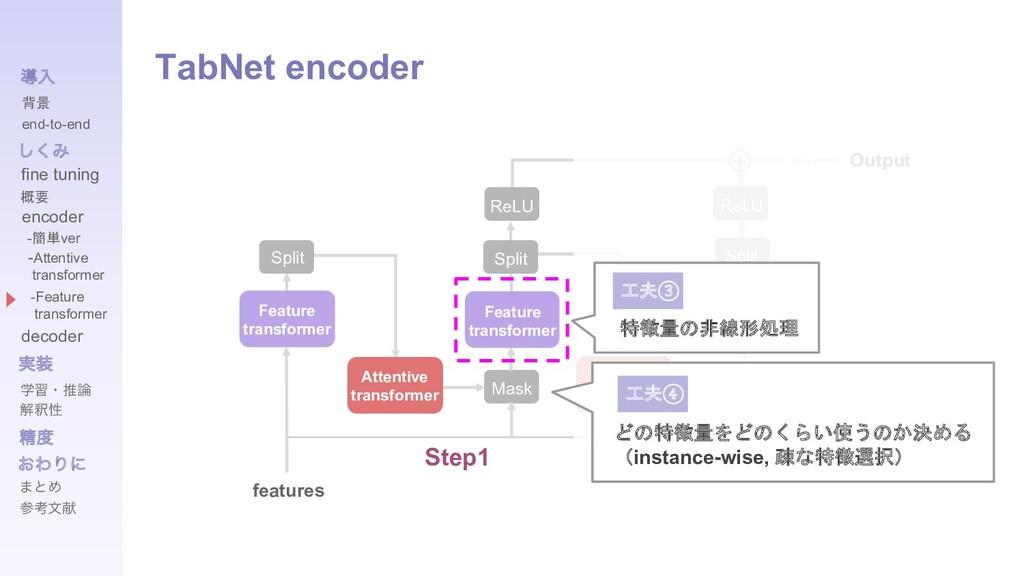 ಋೖ ͘͠Έ ਫ਼ ࣮ 概要 encoder decoder -Attentive tran...