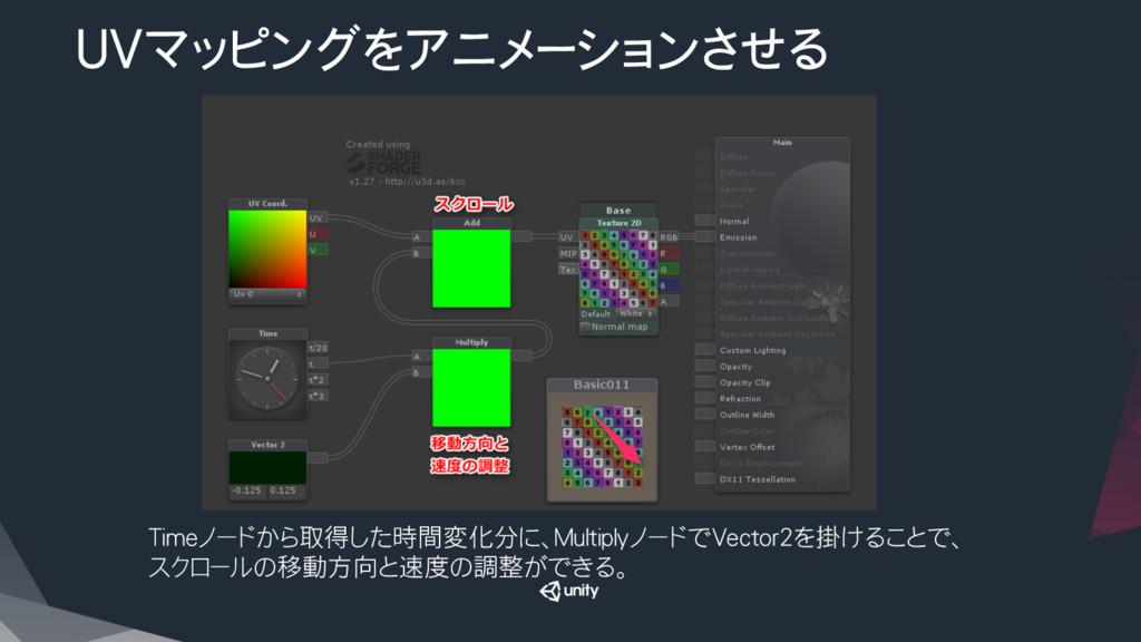 UVマッピングをアニメーションさせる Timeノードから取得した時間変化分に、Multipl...