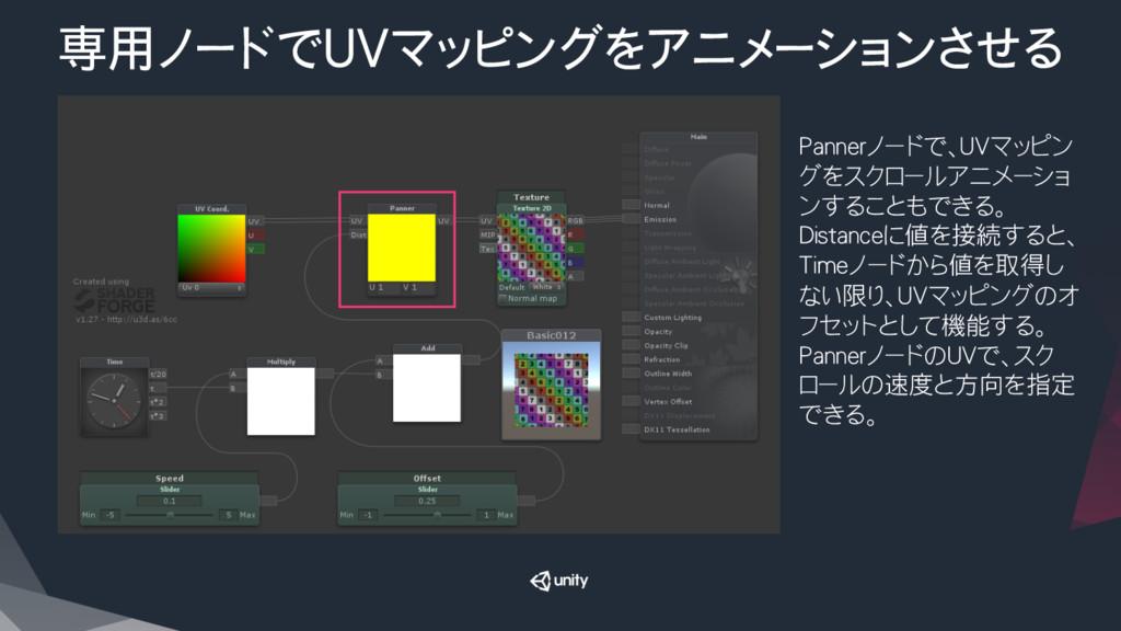 専用ノードでUVマッピングをアニメーションさせる Pannerノードで、UVマッピン グをス...
