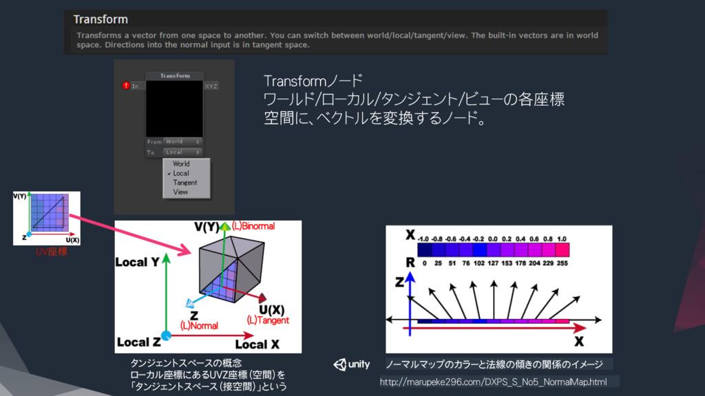 Transformノード ワールド/ローカル/タンジェント/ビューの各座標 空間に、ベクトル...