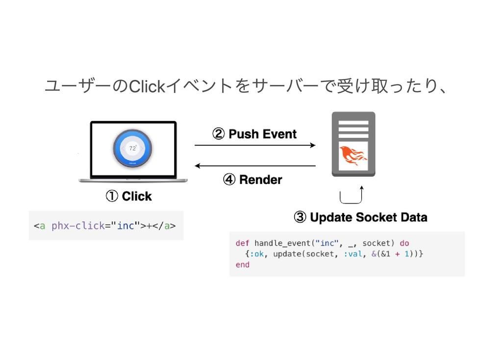 ユーザーのClickイベントをサーバーで受け取ったり、