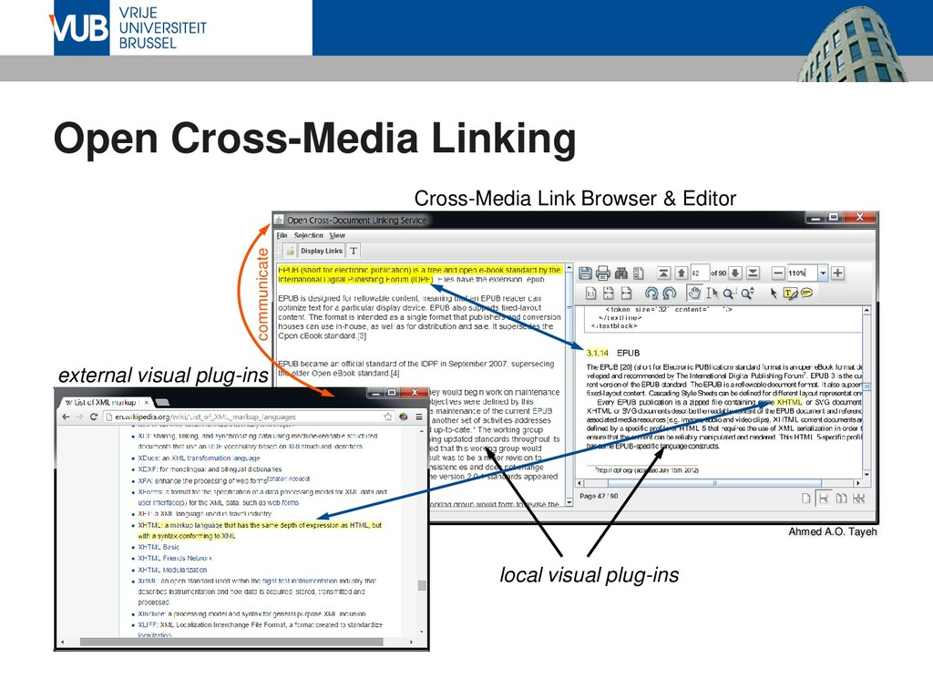 Open Cross-Media Linking local visual plug-ins ...