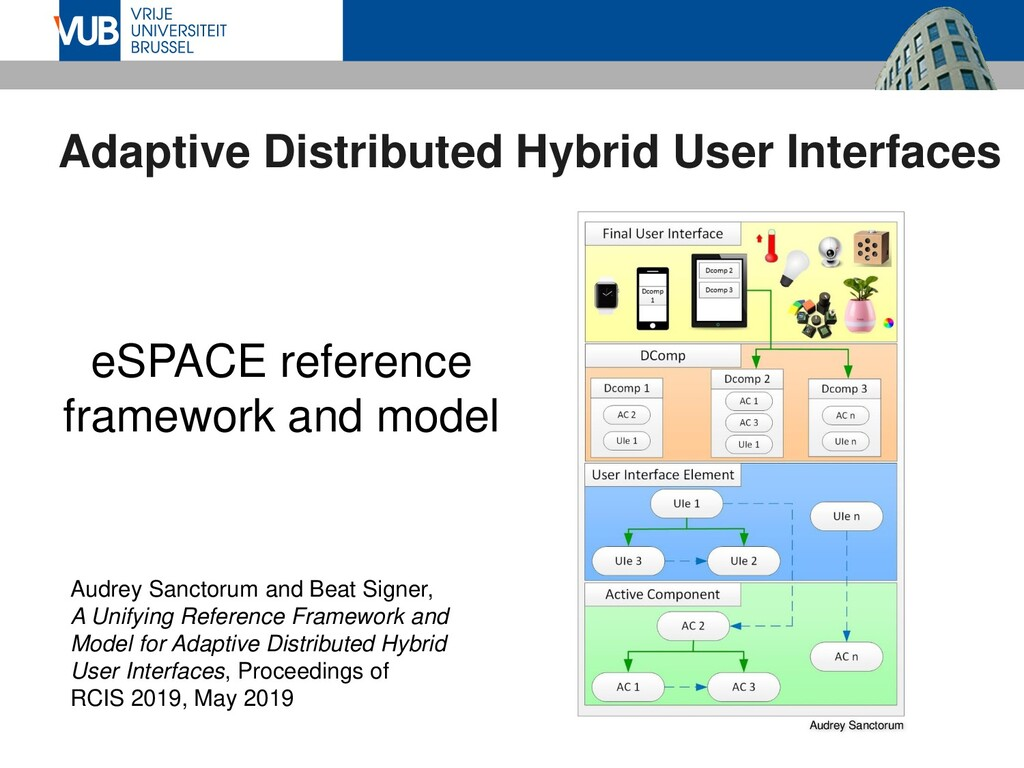 Adaptive Distributed Hybrid User Interfaces Aud...