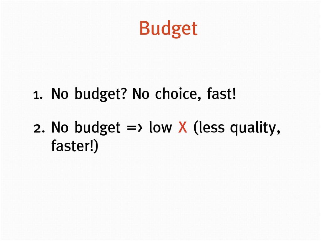 1. No budget? No choice, fast! 2. No budget => ...