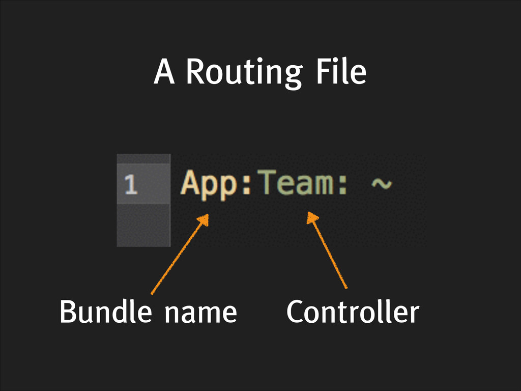 A Routing File Bundle name Controller