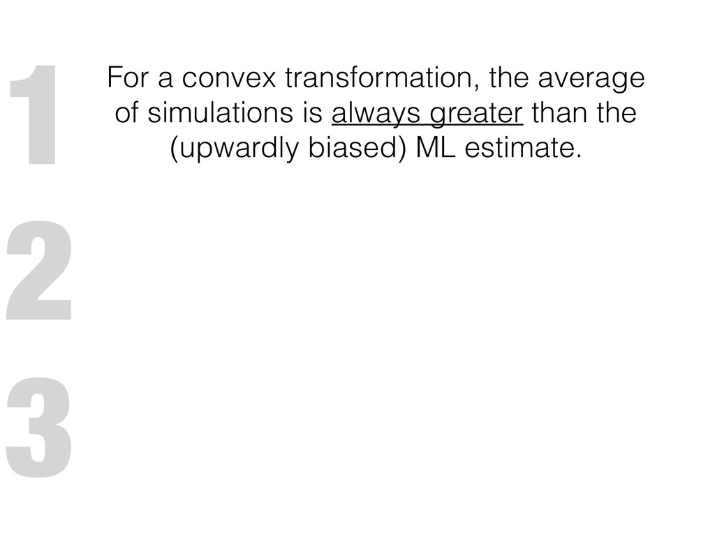 For a convex transformation, the average of sim...