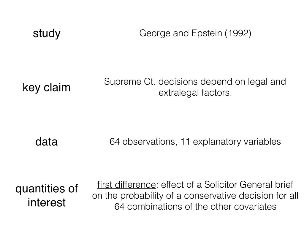 study George and Epstein (1992) key claim Supre...