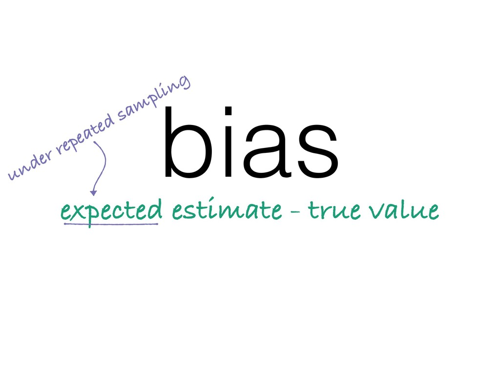 bias expected estimate - true value under repea...