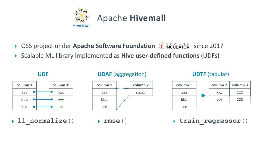 ‣ OSS project under Apache SoRware Founda7on si...