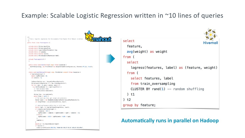 Example: Scalable Logistic Regression written i...