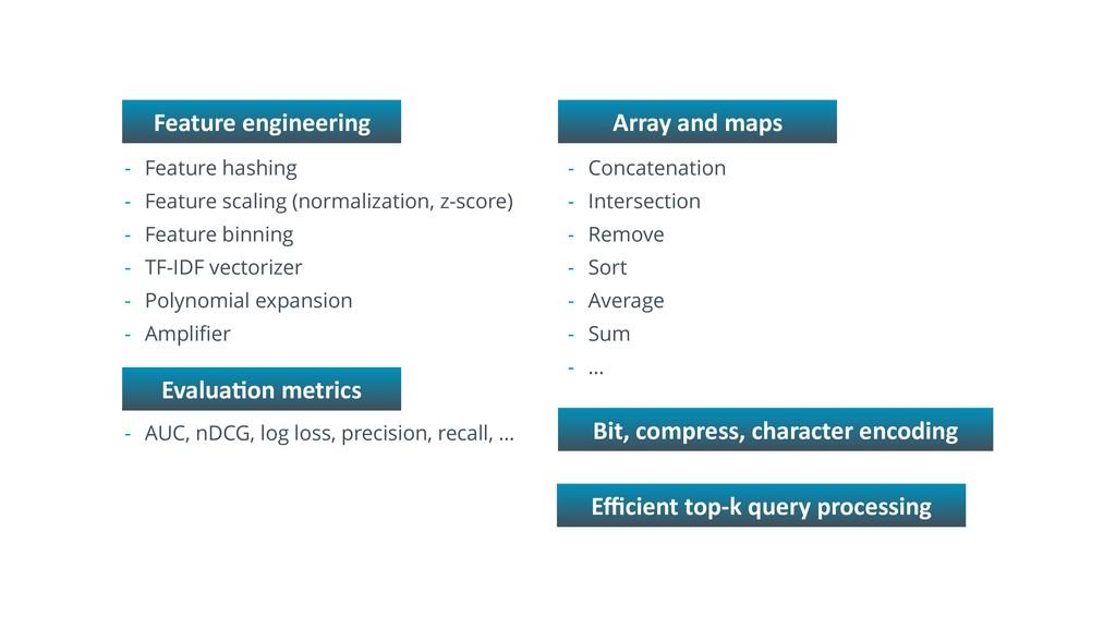 - Feature hashing - Feature scaling (normalizat...
