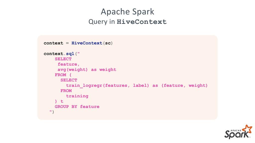 """context = HiveContext(sc) context.sql("""" SELECT ..."""