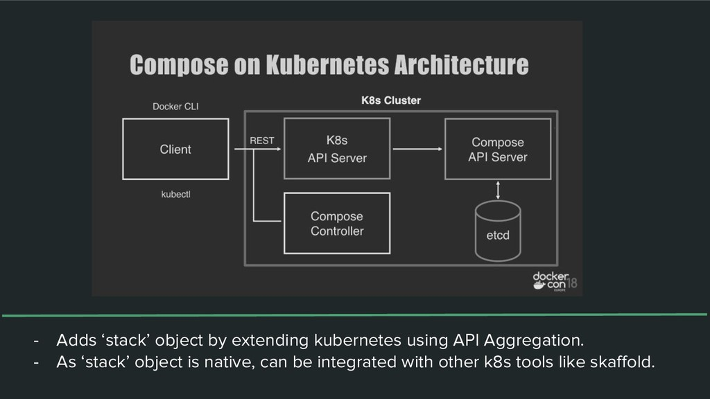- Adds 'stack' object by extending kubernetes u...