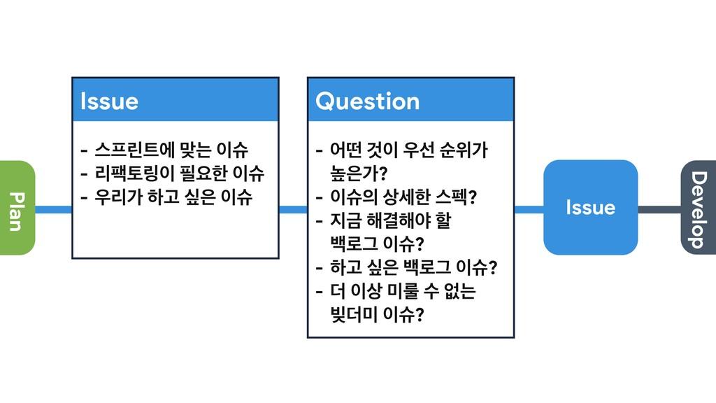 Issue Plan Develop Issue - झܽী ݏח ग  - ܻಂష݂...