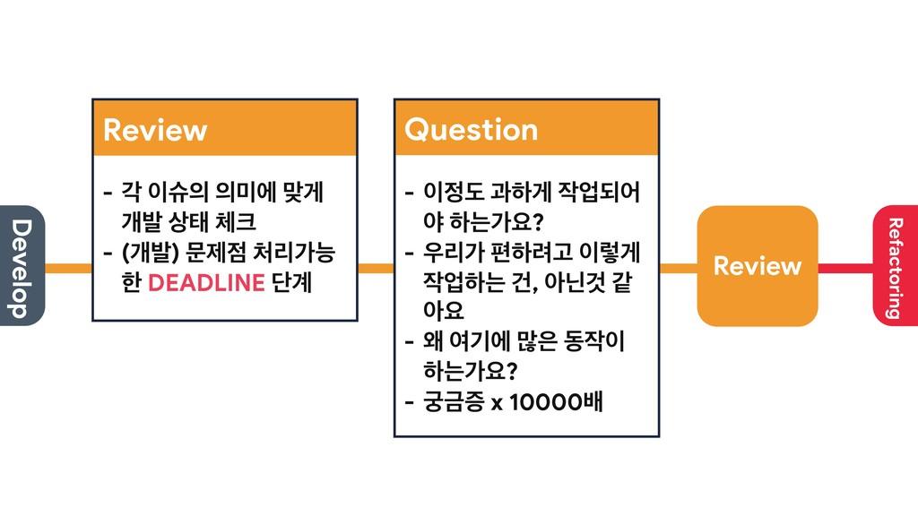 ue Review Refactoring Develop Question - ب җೞ...