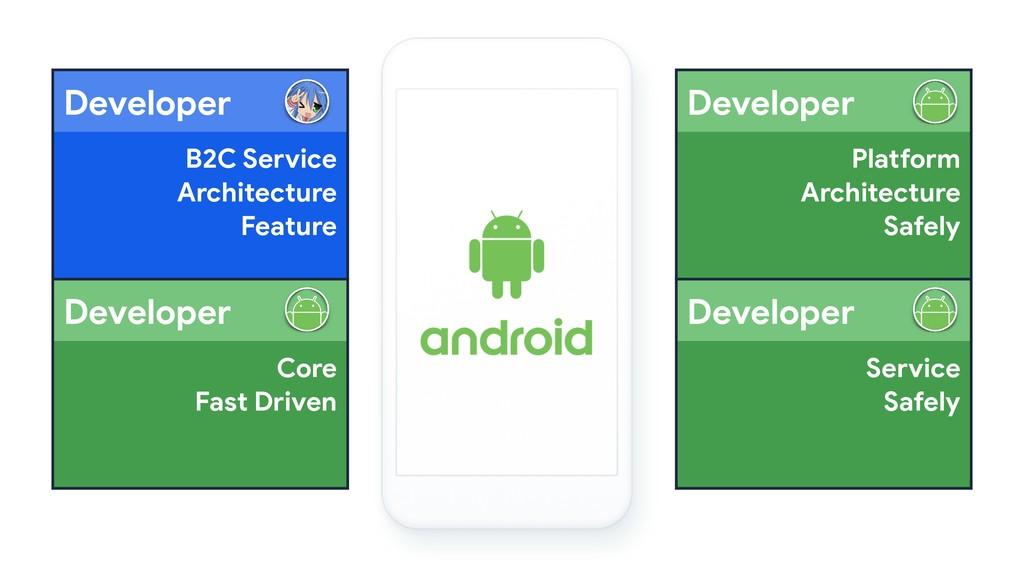 Developer Platform  Architecture  Safely Develo...