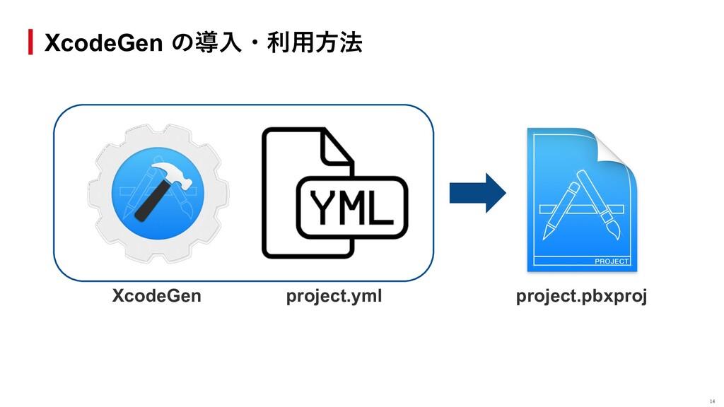 XcodeGen の導⼊・利⽤⽅法 14 project.pbxproj XcodeGen p...