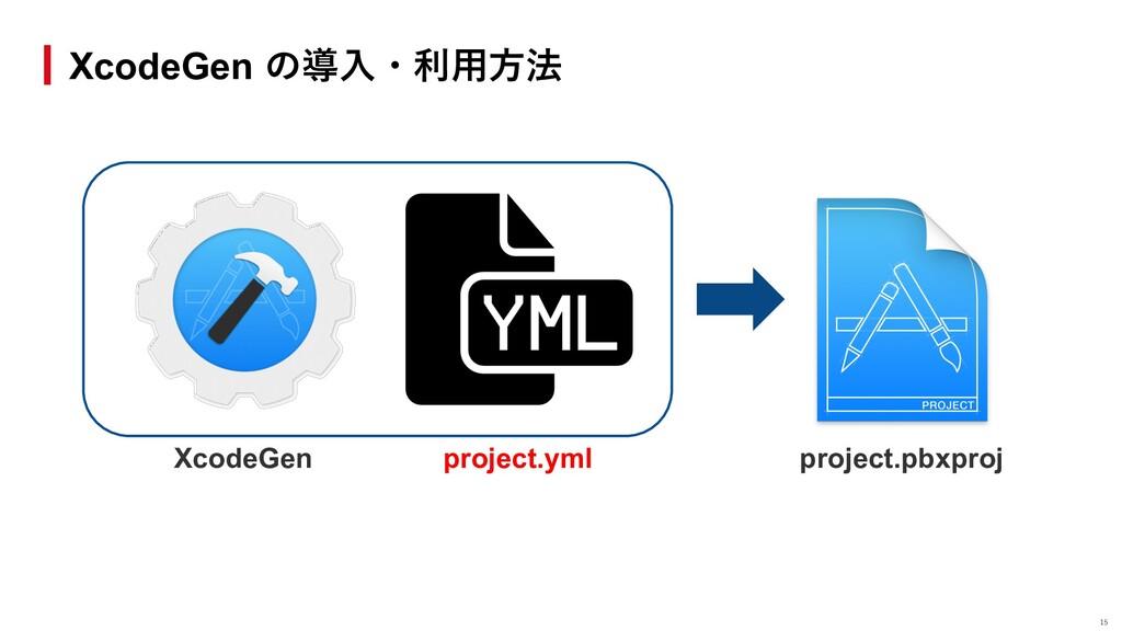 XcodeGen の導⼊・利⽤⽅法 15 project.pbxproj XcodeGen p...