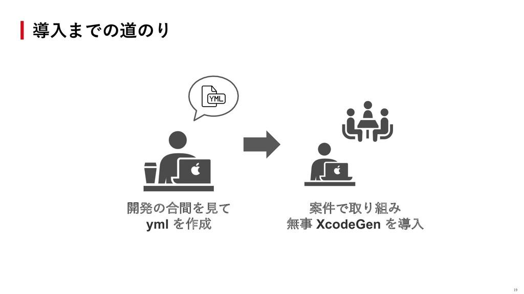 導⼊までの道のり 案件で取り組み 無事 XcodeGen を導⼊ 開発の合間を⾒て yml を...