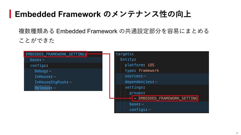 複数種類ある Embedded Framework の共通設定部分を容易にまとめる ことができ...