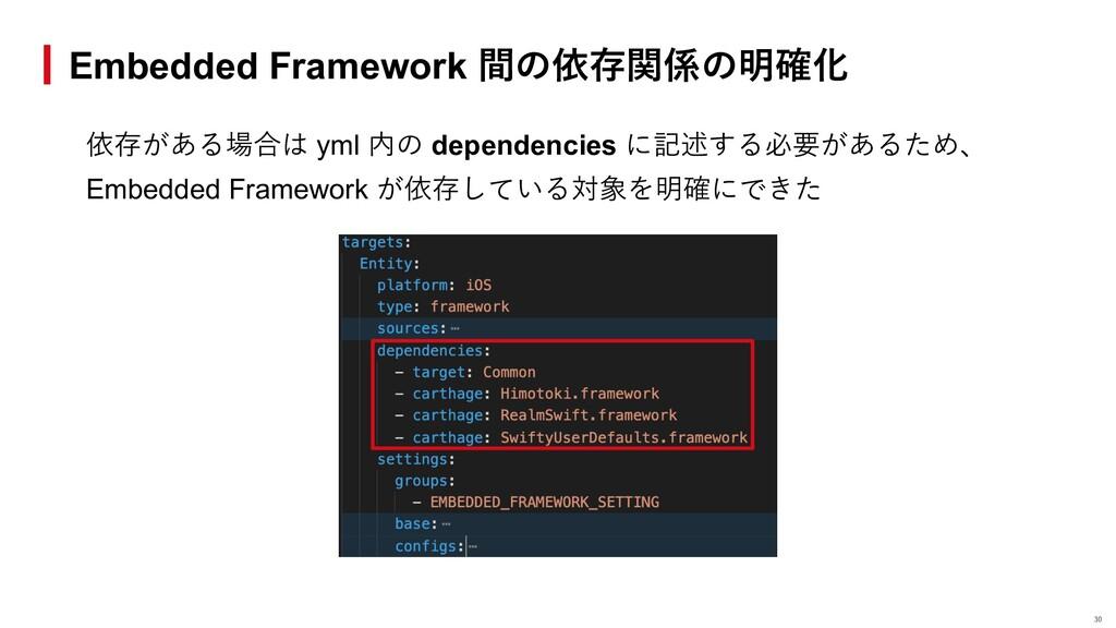 依存がある場合は yml 内の dependencies に記述する必要があるため、 Embe...