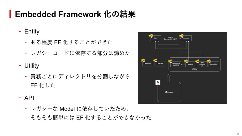 Embedded Framework 化の結果 - Entity - ある程度 EF 化するこ...