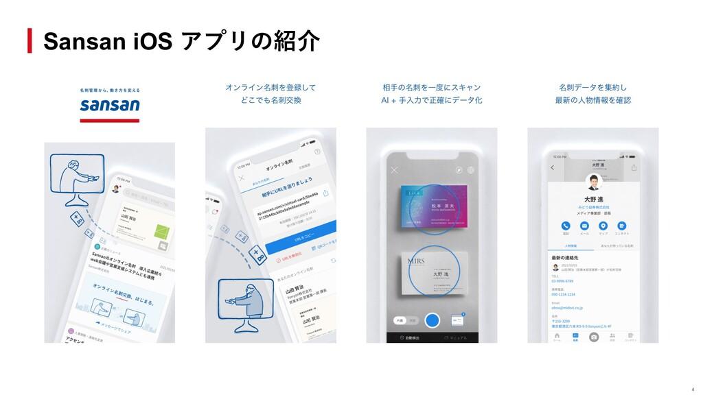 Sansan iOS アプリの紹介 4