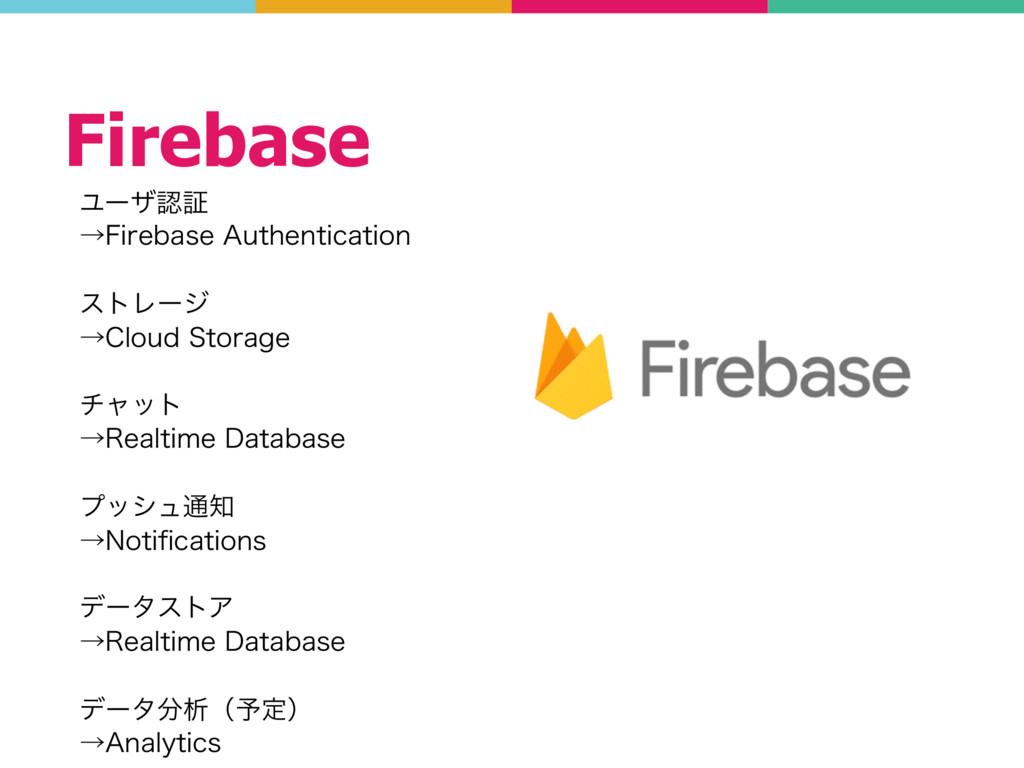 "Firebase Ϣʔβূ ˠ'JSFCBTF""VUIFOUJDBUJPO ετϨʔδ..."