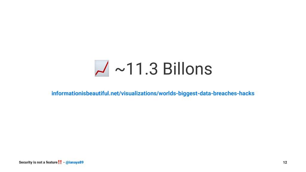 ! ~11.3 Billons informationisbeautiful.net/visu...