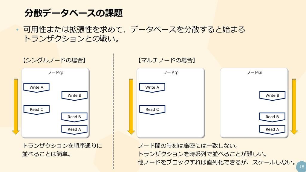 18 ノード② ノード① ノード① 分散データベースの課題 • 可用性または拡張性を求めて、デ...