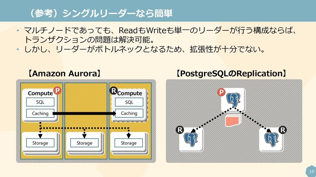 19 (参考)シングルリーダーなら簡単 • マルチノードであっても、ReadもWriteも単一...